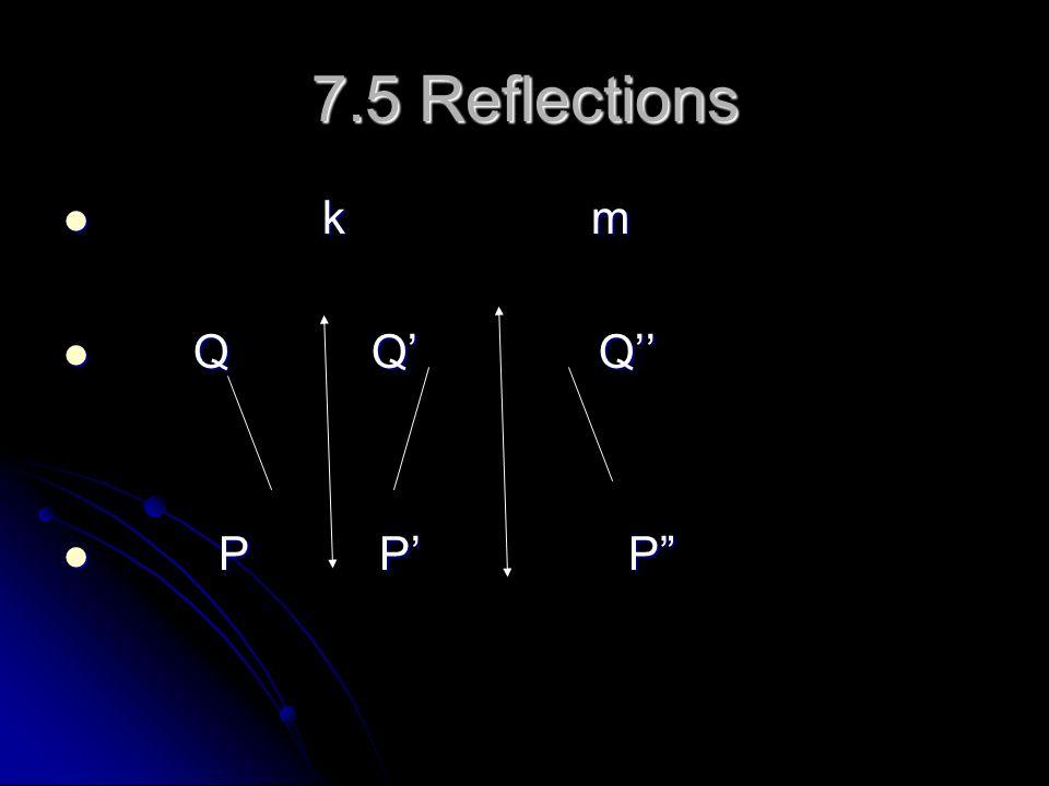 7.5 Reflections k m k m Q Q Q Q Q Q P P P P P P