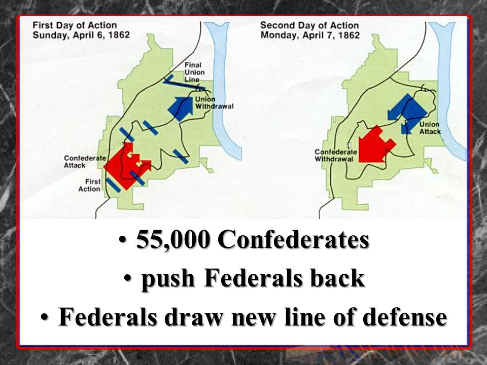 55,000 Confederates55,000 Confederates push Federals backpush Federals back Federals draw new line of defenseFederals draw new line of defense