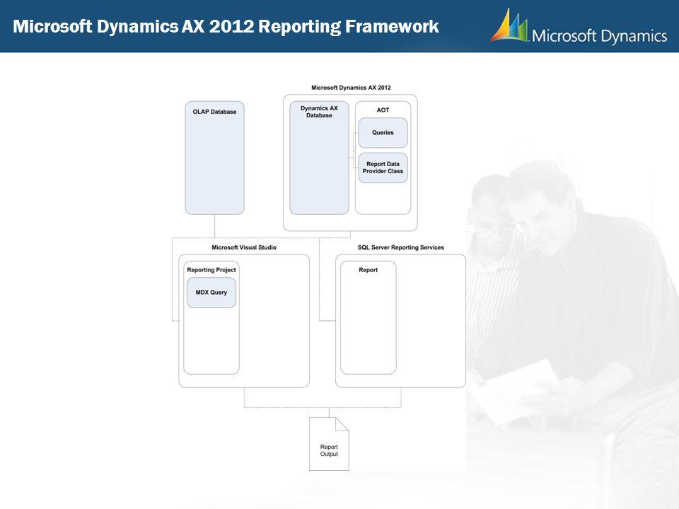 Microsoft Dynamics AX 2012 Reporting Framework