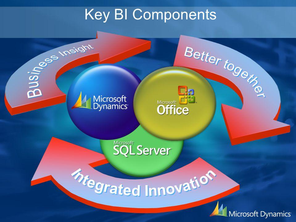 Key BI Components