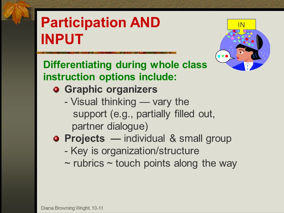 Diana Browning Wright, 10-11 Differentiating during whole class instruction options include: Graphic organizers - Visual thinking vary the support (e.