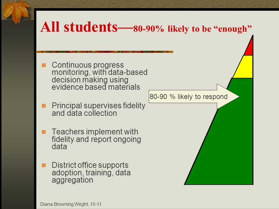Diana Browning Wright, 10-11 All students 80-90% likely to be enough Continuous progress monitoring, with data-based decision making using evidence ba