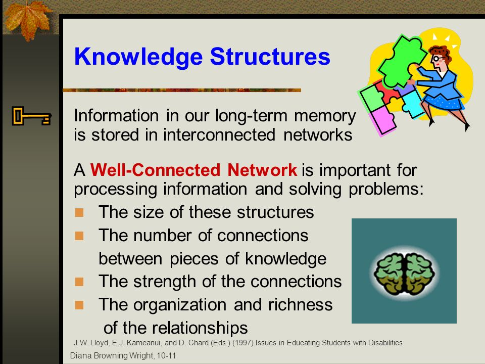 Diana Browning Wright, 10-11 Knowledge Structures Information in our long-term memory is stored in interconnected networks A Well-Connected Network is