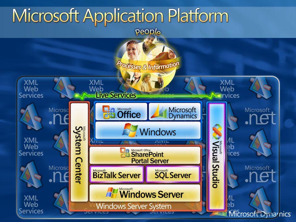 Microsoft Dynamics AX 4.0Microsoft Dynamics AX 4.0