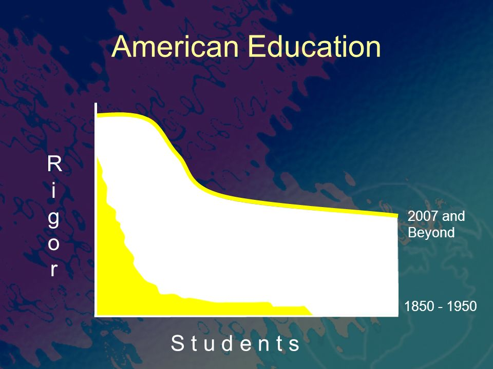 American Education RigorRigor S t u d e n t s 2007 and Beyond 1850 - 1950