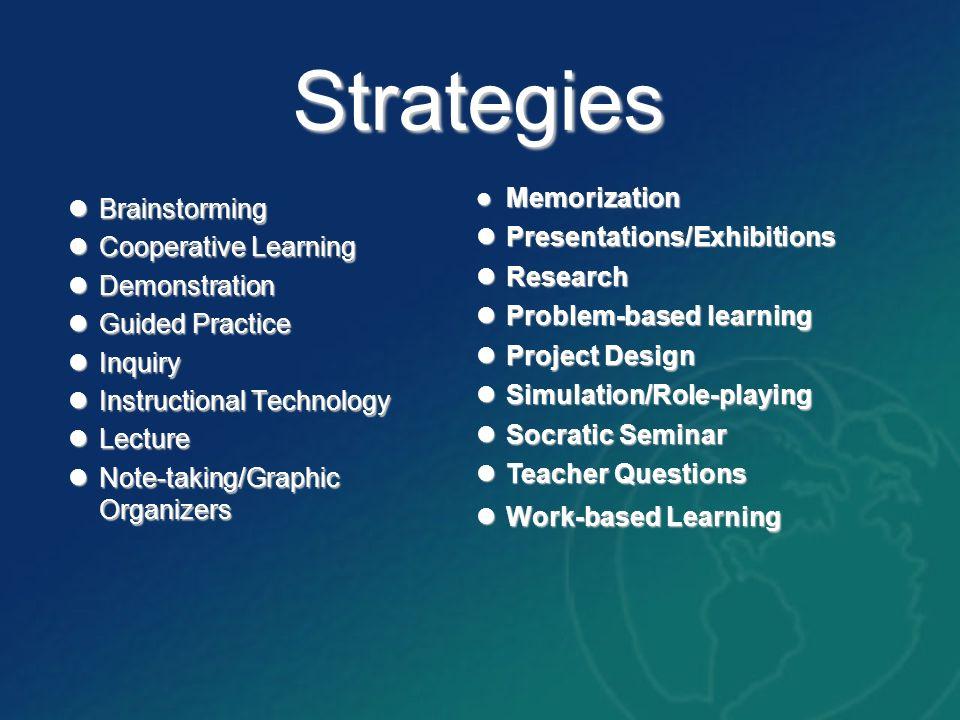 Strategies Brainstorming Brainstorming Cooperative Learning Cooperative Learning Demonstration Demonstration Guided Practice Guided Practice Inquiry I