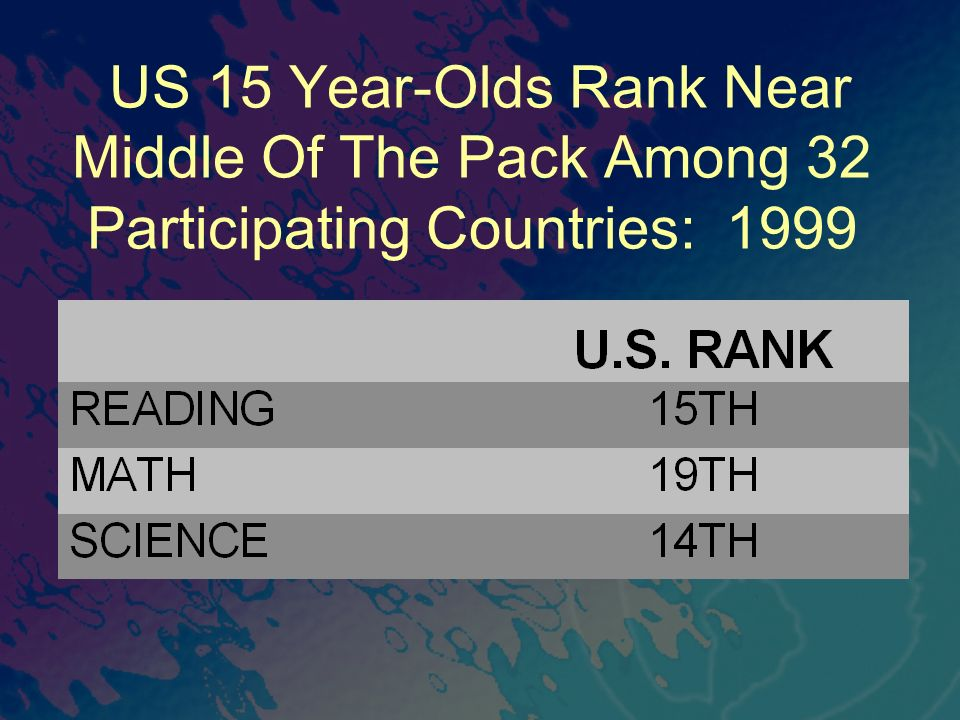 US 15 Year-Olds Rank Near Middle Of The Pack Among 32 Participating Countries: 1999