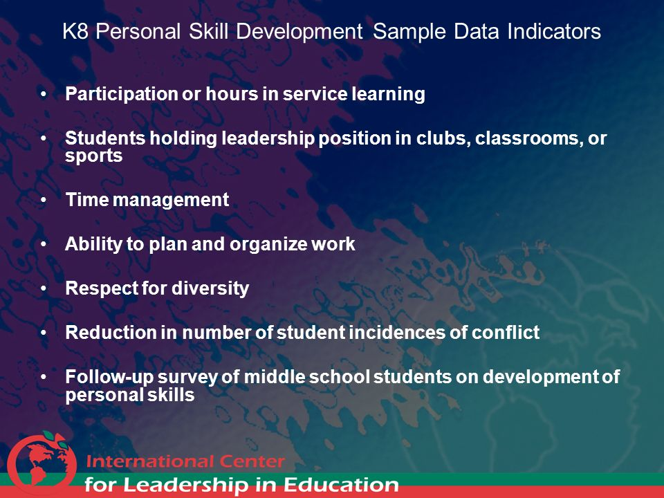K8 Personal Skill Development Sample Data Indicators Participation or hours in service learning Students holding leadership position in clubs, classro