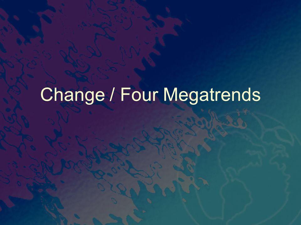Change / Four Megatrends