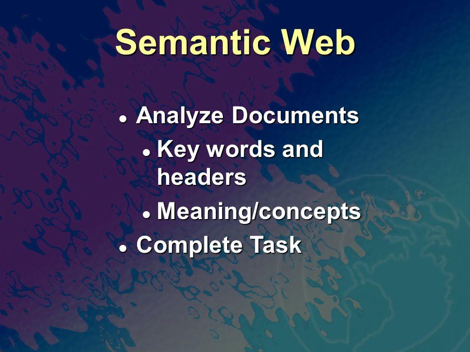 Analyze Documents Analyze Documents Key words and headers Key words and headers Meaning/concepts Meaning/concepts Complete Task Complete Task