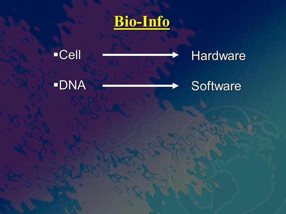 Bio-Info Cell Cell DNA DNA HardwareSoftware