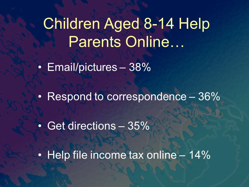 Children Aged 8-14 Help Parents Online… Email/pictures – 38% Respond to correspondence – 36% Get directions – 35% Help file income tax online – 14%