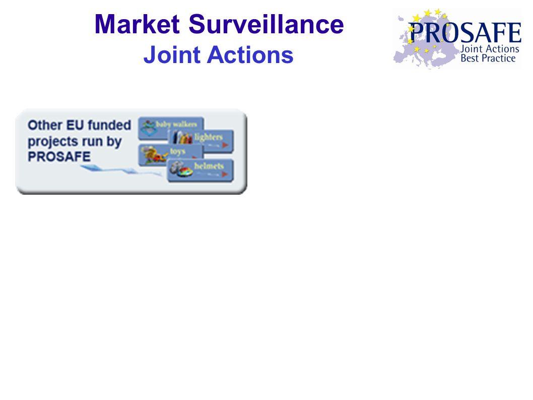Market Surveillance Joint Actions