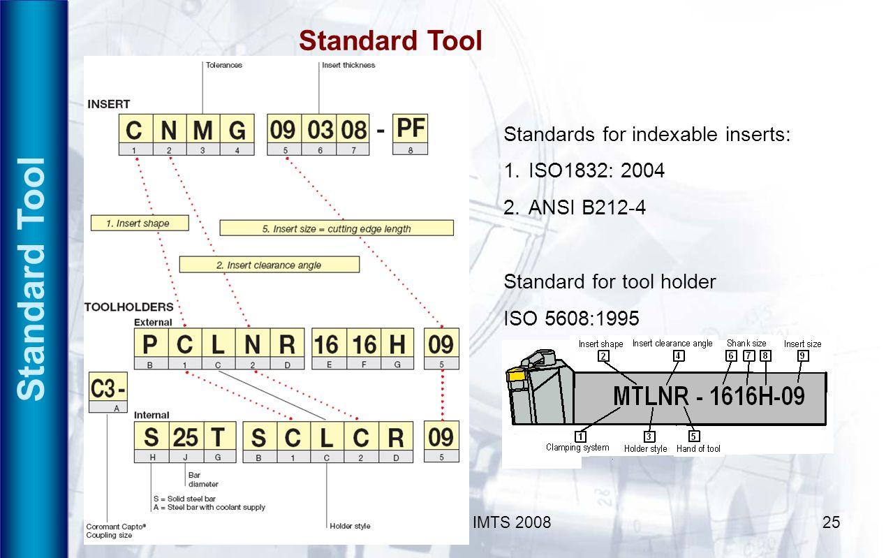Viktor P. Astakhov IMTS 200825 Standard Tool Standards for indexable inserts: 1.ISO1832: 2004 2.ANSI B212-4 Standard for tool holder ISO 5608:1995
