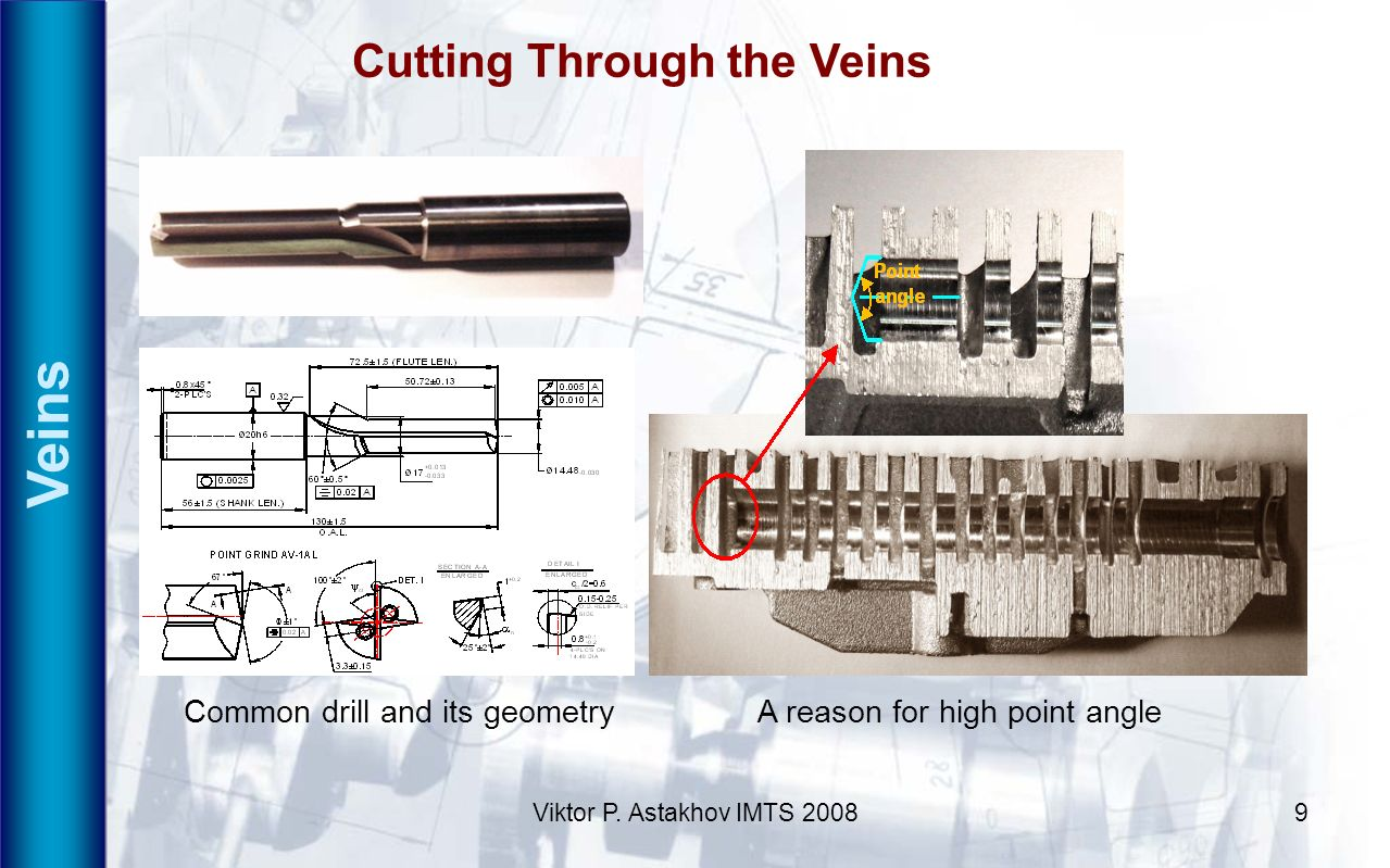 Viktor P. Astakhov IMTS 20089 Veins Cutting Through the Veins Common drill and its geometryA reason for high point angle