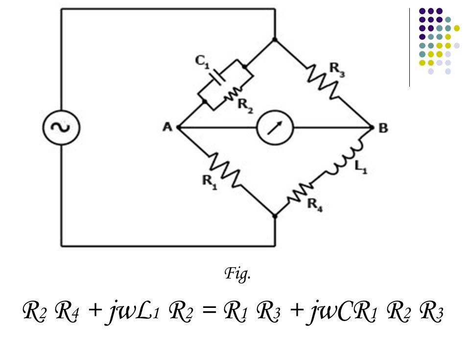 Fig. R 2 R 4 + jwL 1 R 2 = R 1 R 3 + jwCR 1 R 2 R 3