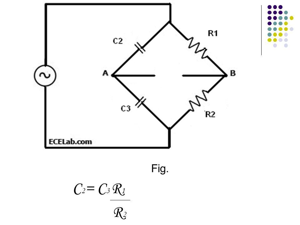 Fig. C 2 = C 3 R 1 R 2