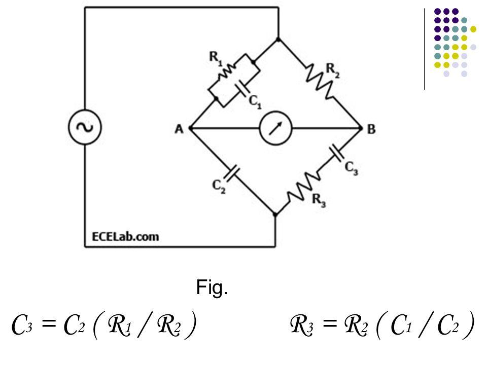 Fig. C 3 = C 2 ( R 1 / R 2 ) R 3 = R 2 ( C 1 / C 2 )