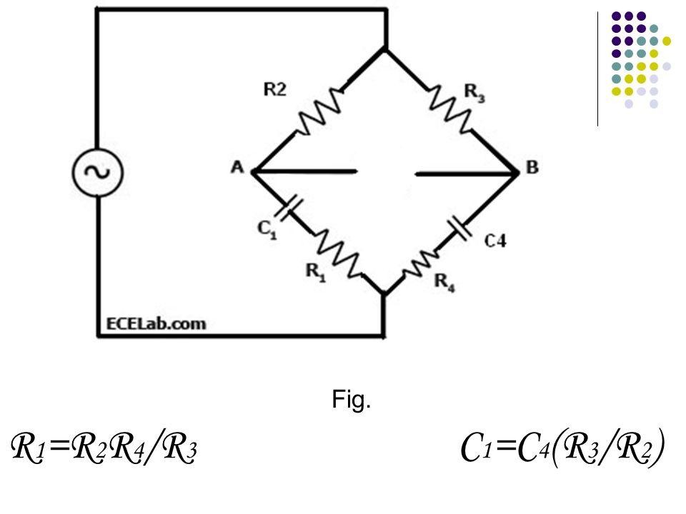 Fig. R 1 =R 2 R 4 /R 3 C 1 =C 4 (R 3 /R 2 )