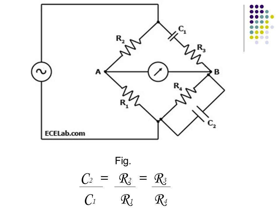 Fig. C 2 = R 2 = R 3 C 1 R 1 R 4