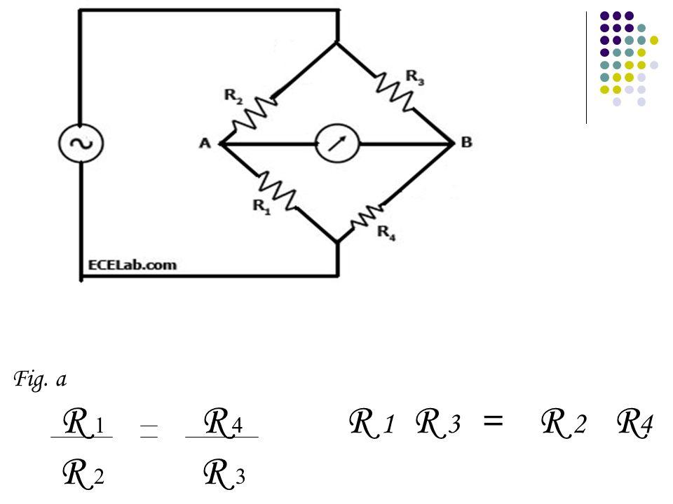 Fig. a R 1 R 4 R 1 R 3 = R 2 R 4 R 2 R 3