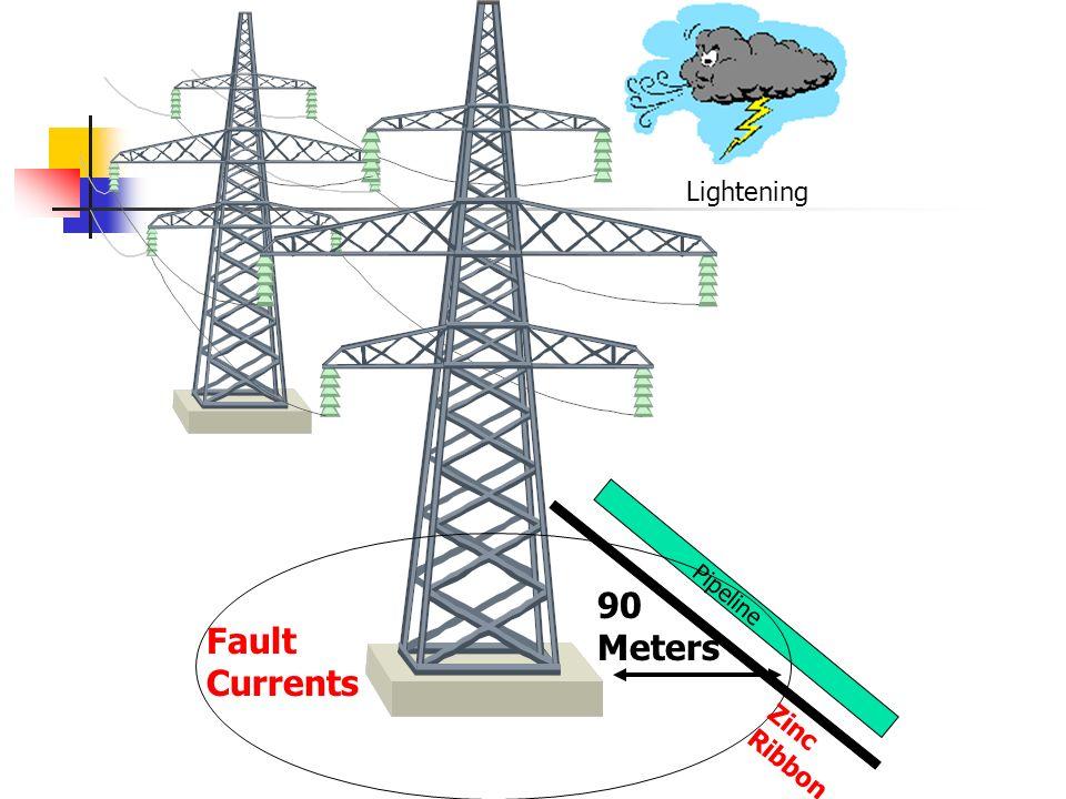 Pipeline Fault Currents Lightening 90 Meters
