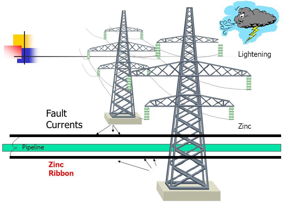 Pipeline Fault Currents Lightening