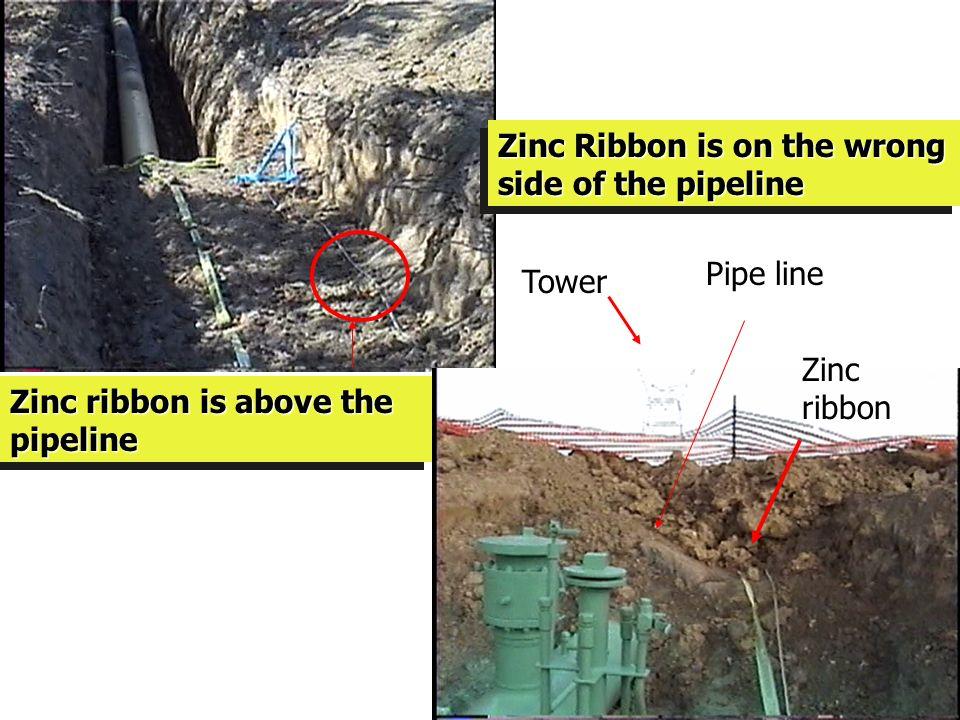 Tower Zinc ribbon Pipe line Zinc ribbon Slide A Slide B