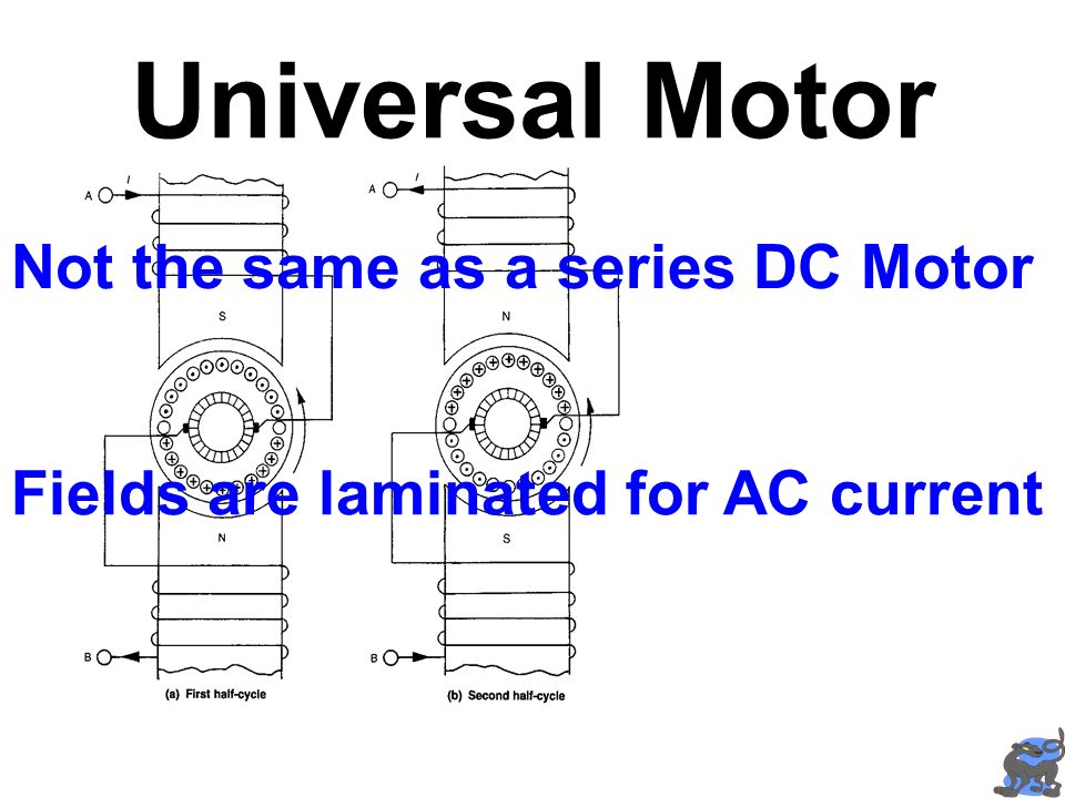Universal Motor Not the same as a series DC Motor Fields are laminated for AC current