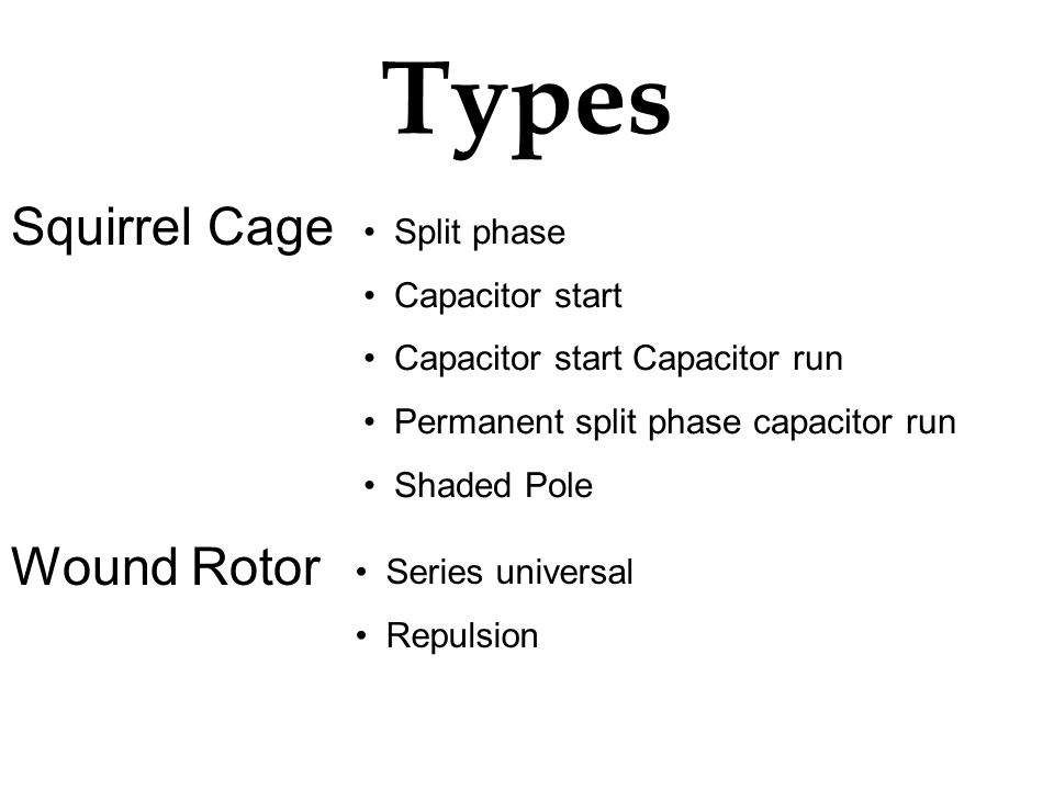 Types Squirrel Cage Split phase Capacitor start Capacitor start Capacitor run Permanent split phase capacitor run Shaded Pole Wound Rotor Series unive