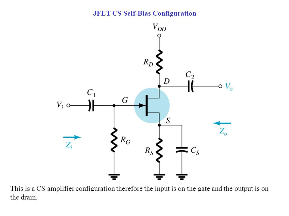 JFET CS Self-Bias Configuration This is a CS amplifier configuration therefore the input is on the gate and the output is on the drain.