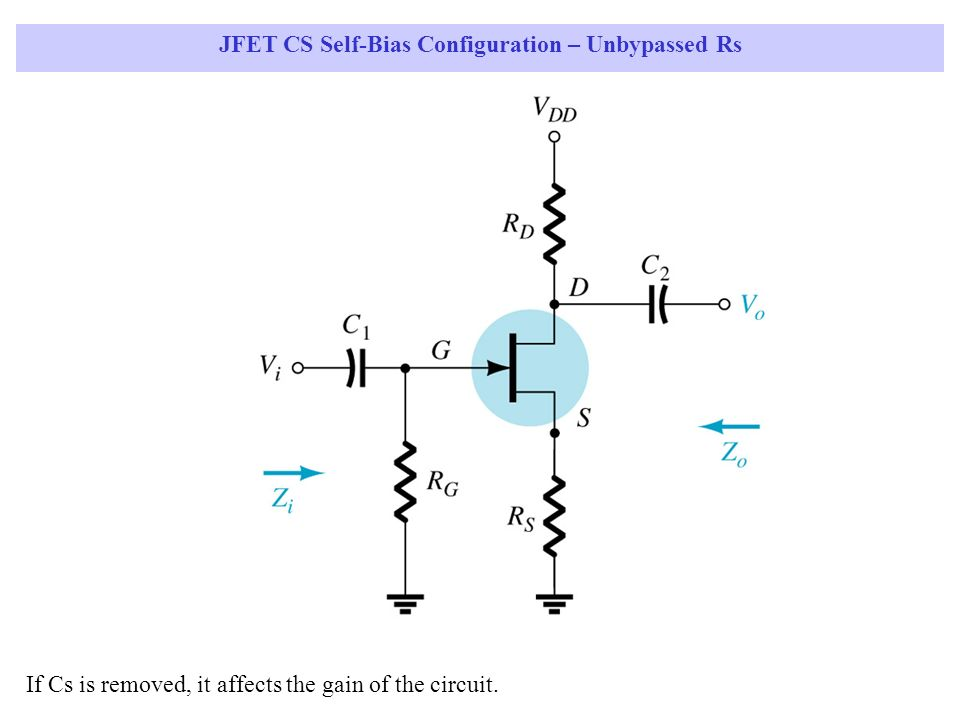 JFET CS Self-Bias Configuration – Unbypassed Rs If Cs is removed, it affects the gain of the circuit.