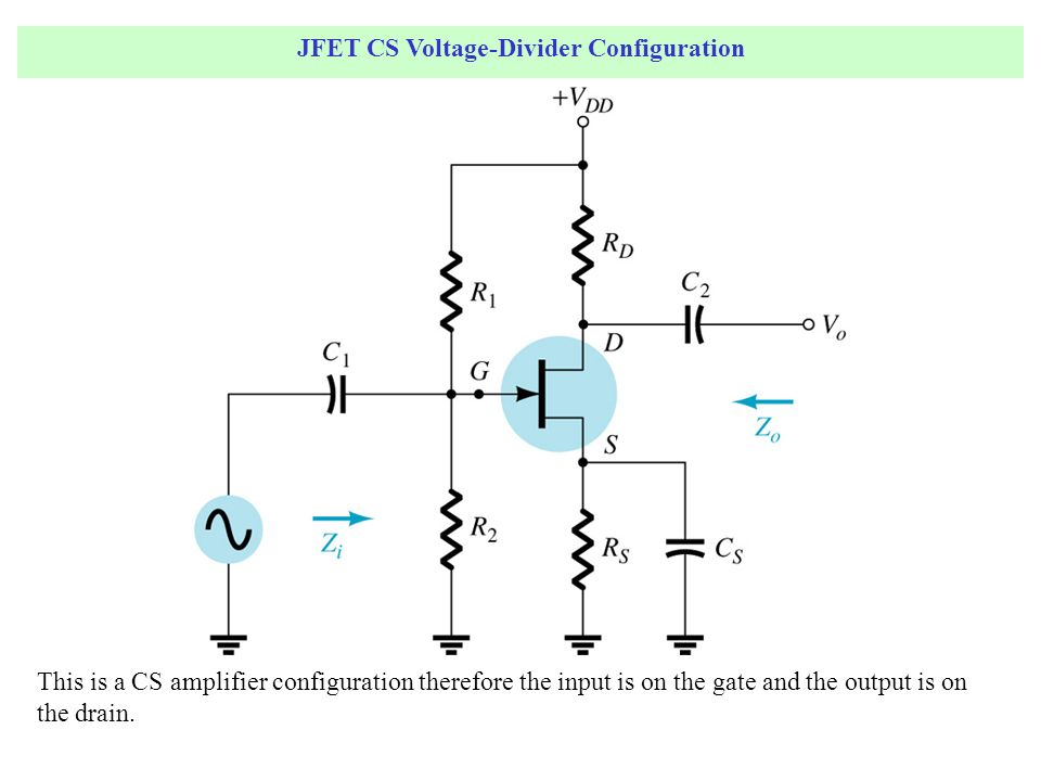 JFET CS Voltage-Divider Configuration This is a CS amplifier configuration therefore the input is on the gate and the output is on the drain.