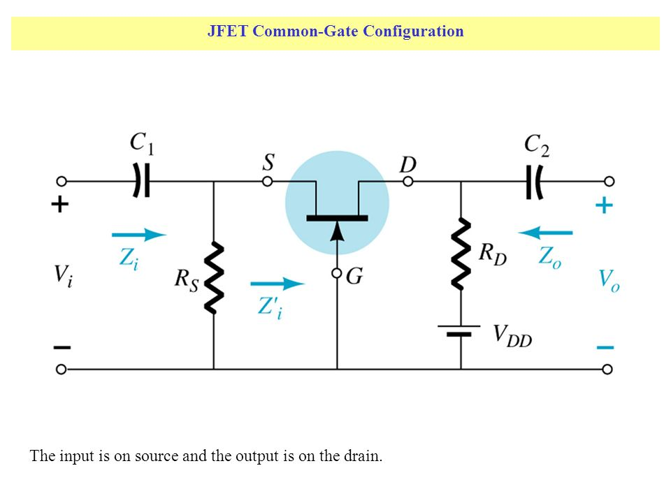 JFET Common-Gate Configuration The input is on source and the output is on the drain.