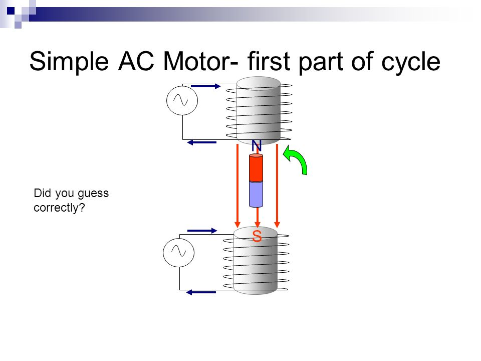 Simple AC Motor- first part of cycle N S Did you guess correctly