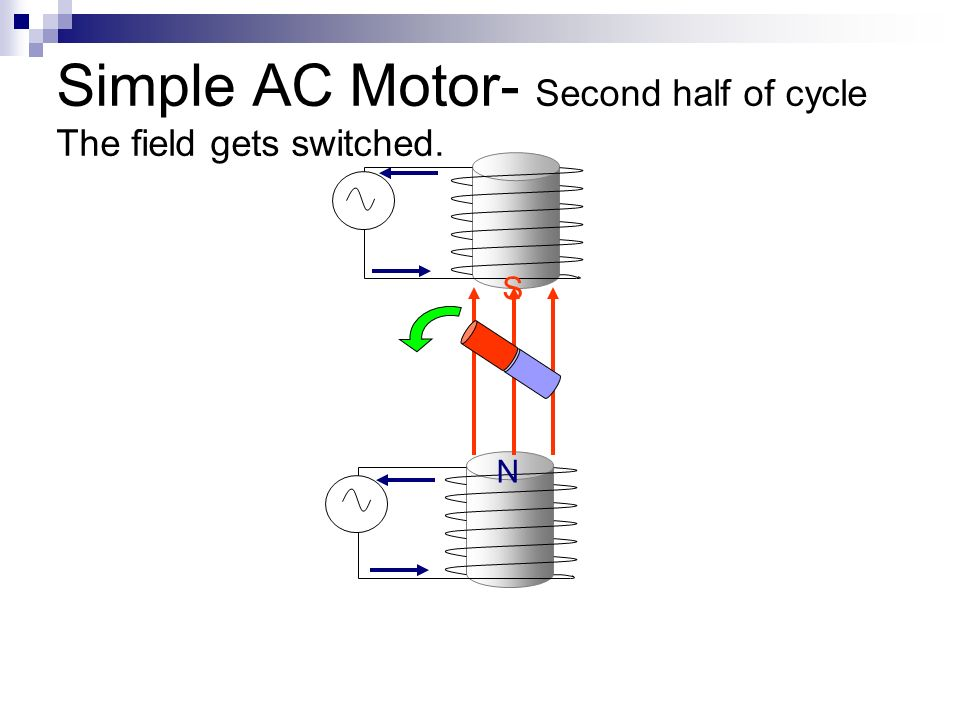 Simple AC Motor- Second half of cycle The field gets switched. N S