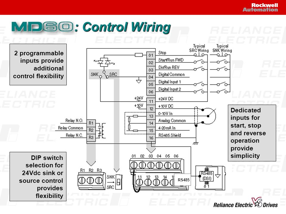 : Control Wiring RS485 Dedicated inputs for start, stop and reverse operation provide simplicity 2 programmable inputs provide additional control flex