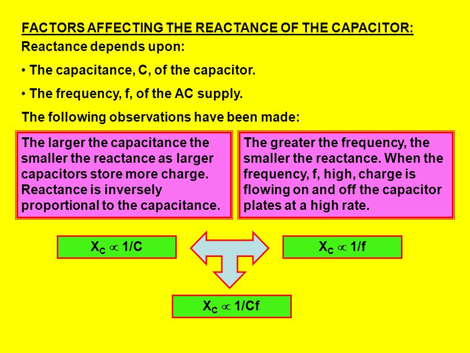 REACTANCE: V C (V) AC current, I (A) Readings of the capacitor voltage, V C, can be made for different values of current, I. This shows that the V C i