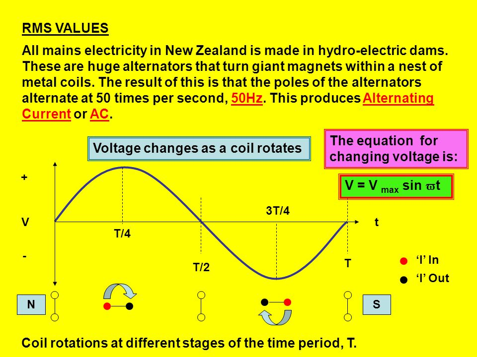 AC CIRCUITS RMS Values - Mains electricity - Power - Root mean square AC in capacitance - Intro - Reactance - Phase relationship for capacitance AC in