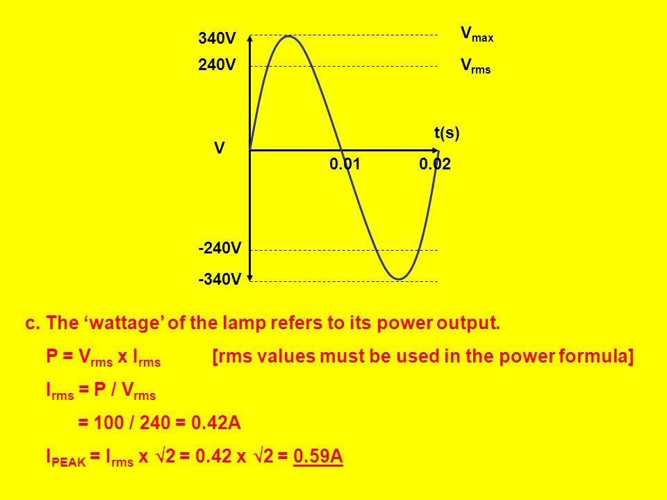 Example 2: The household power supply in NZ is 240V AC at 50Hz. a.Find the peak voltage of the household supply b.Sketch a graph of voltage against ti