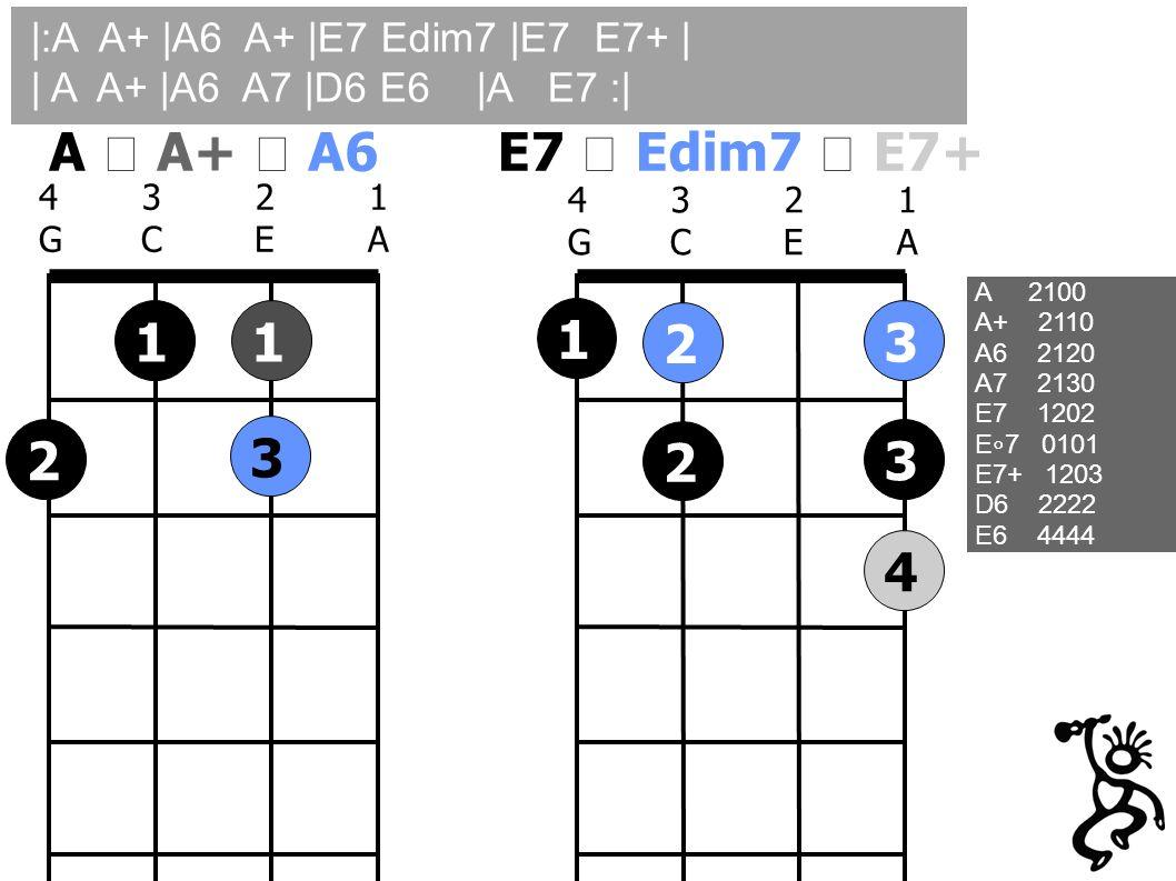 E7 Edim7 E7+ 4321GCEA4321GCEA A A+ A6 2 4321GCEA4321GCEA 431311223 A 2100 A+ 2110 A6 2120 A7 2130 E7 1202 E 7 0101 E7+ 1203 D6 2222 E6 4444 |:A A+ |A6