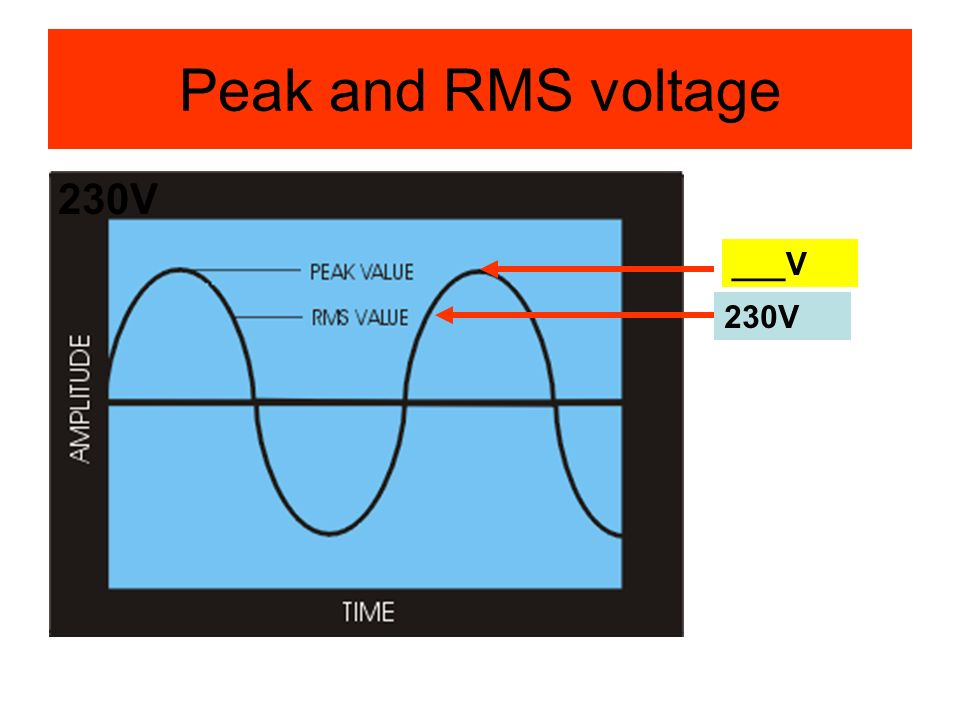Peak and RMS voltage 230V ___V