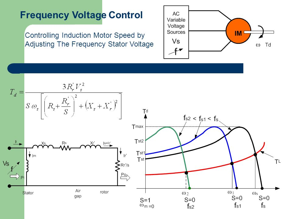 Frequency Voltage Control Controlling Induction Motor Speed by Adjusting The Frequency Stator Voltage