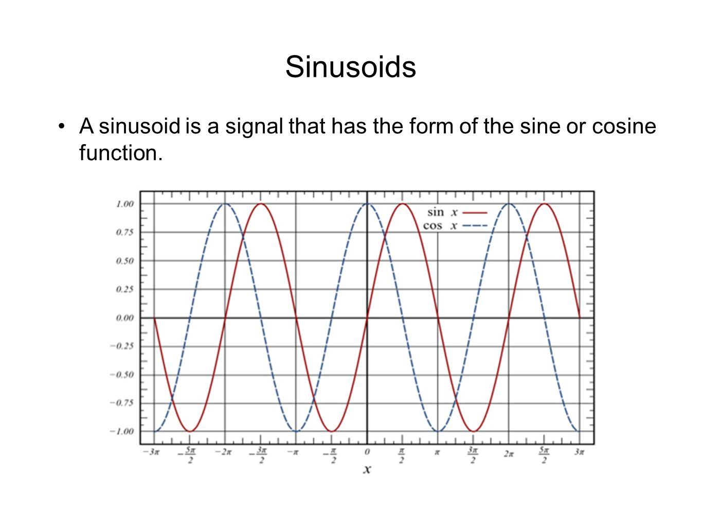 Sinusoids A sinusoid is a signal that has the form of the sine or cosine function.