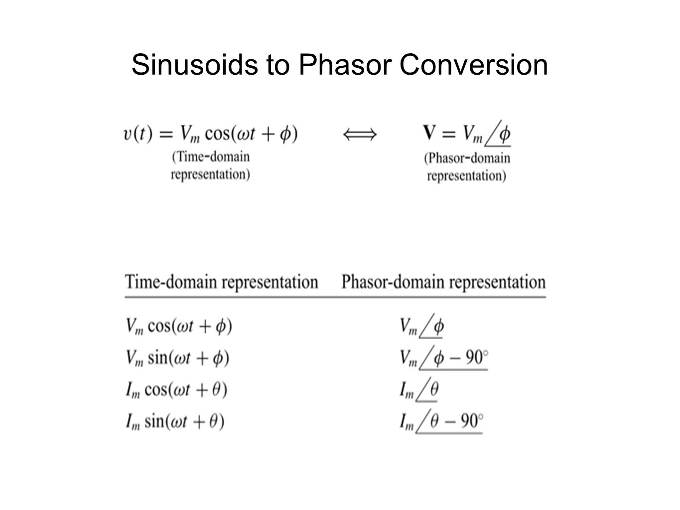 Sinusoids to Phasor Conversion
