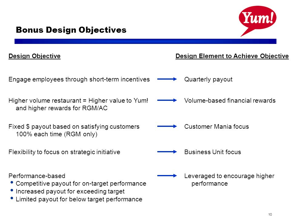 10 Design ObjectiveDesign Element to Achieve Objective Engage employees through short-term incentivesQuarterly payout Higher volume restaurant = Higher value to Yum.
