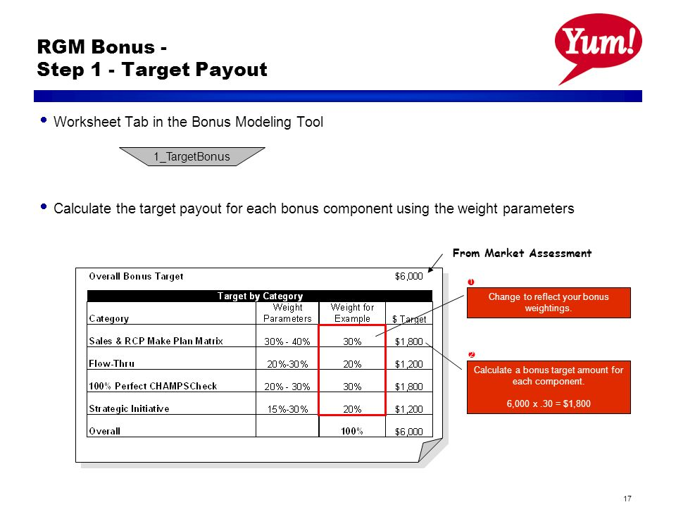 17 RGM Bonus - Step 1 - Target Payout Worksheet Tab in the Bonus Modeling Tool Calculate the target payout for each bonus component using the weight p
