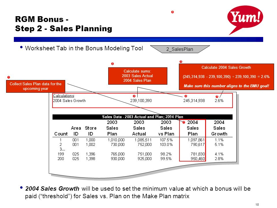 18 RGM Bonus - Step 2 - Sales Planning Worksheet Tab in the Bonus Modeling Tool 2004 Sales Growth will be used to set the minimum value at which a bonus will be paid (threshold) for Sales vs.