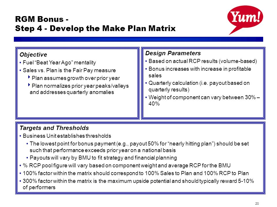 20 RGM Bonus - Step 4 - Develop the Make Plan Matrix Objective Fuel Beat Year Ago mentality Sales vs. Plan is the Fair Pay measure Plan assumes growth