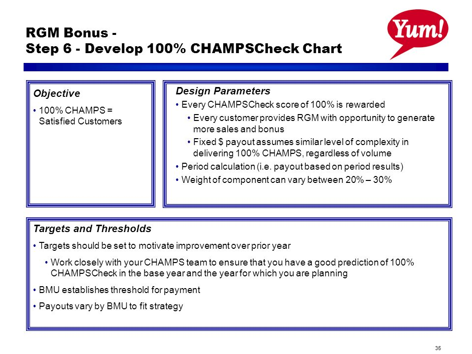 35 RGM Bonus - Step 6 - Develop 100% CHAMPSCheck Chart Objective 100% CHAMPS = Satisfied Customers Design Parameters Every CHAMPSCheck score of 100% is rewarded Every customer provides RGM with opportunity to generate more sales and bonus Fixed $ payout assumes similar level of complexity in delivering 100% CHAMPS, regardless of volume Period calculation (i.e.